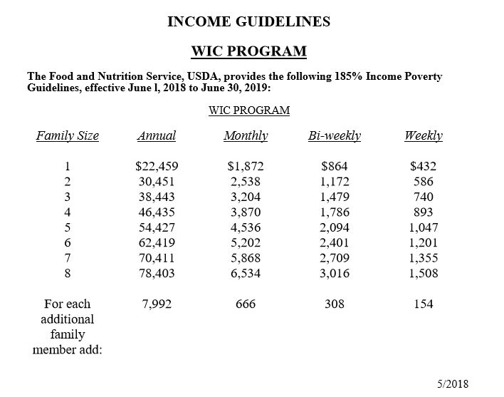 WIC 2018 2019 Income Guidelines